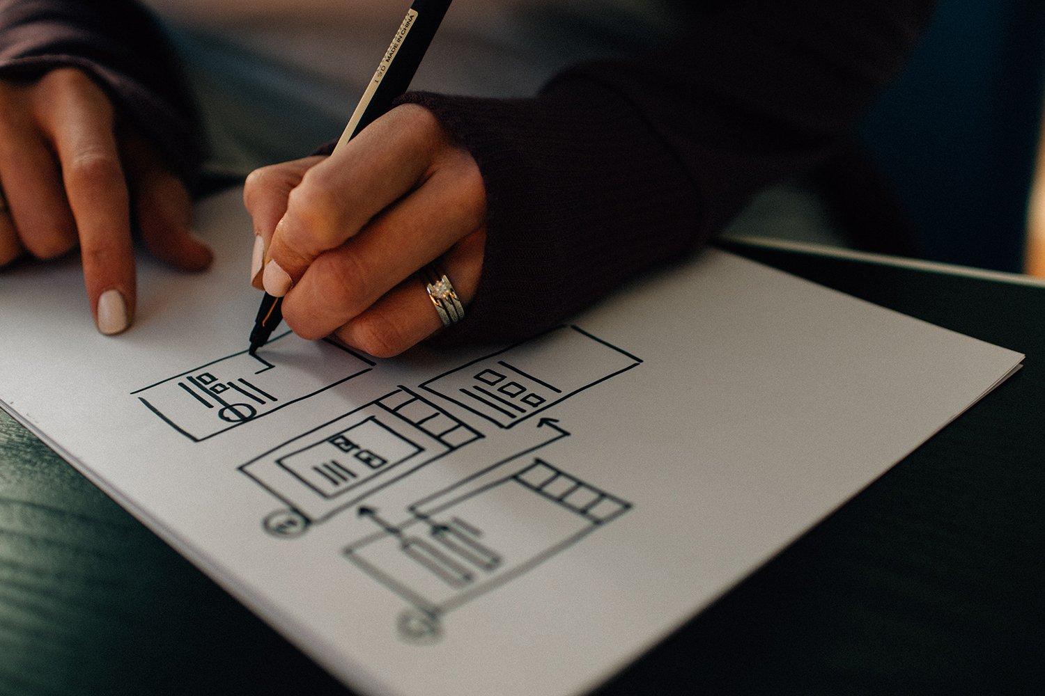 Qu'est ce que l'UX Writing ?